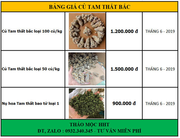 bang gia cu tam that bac